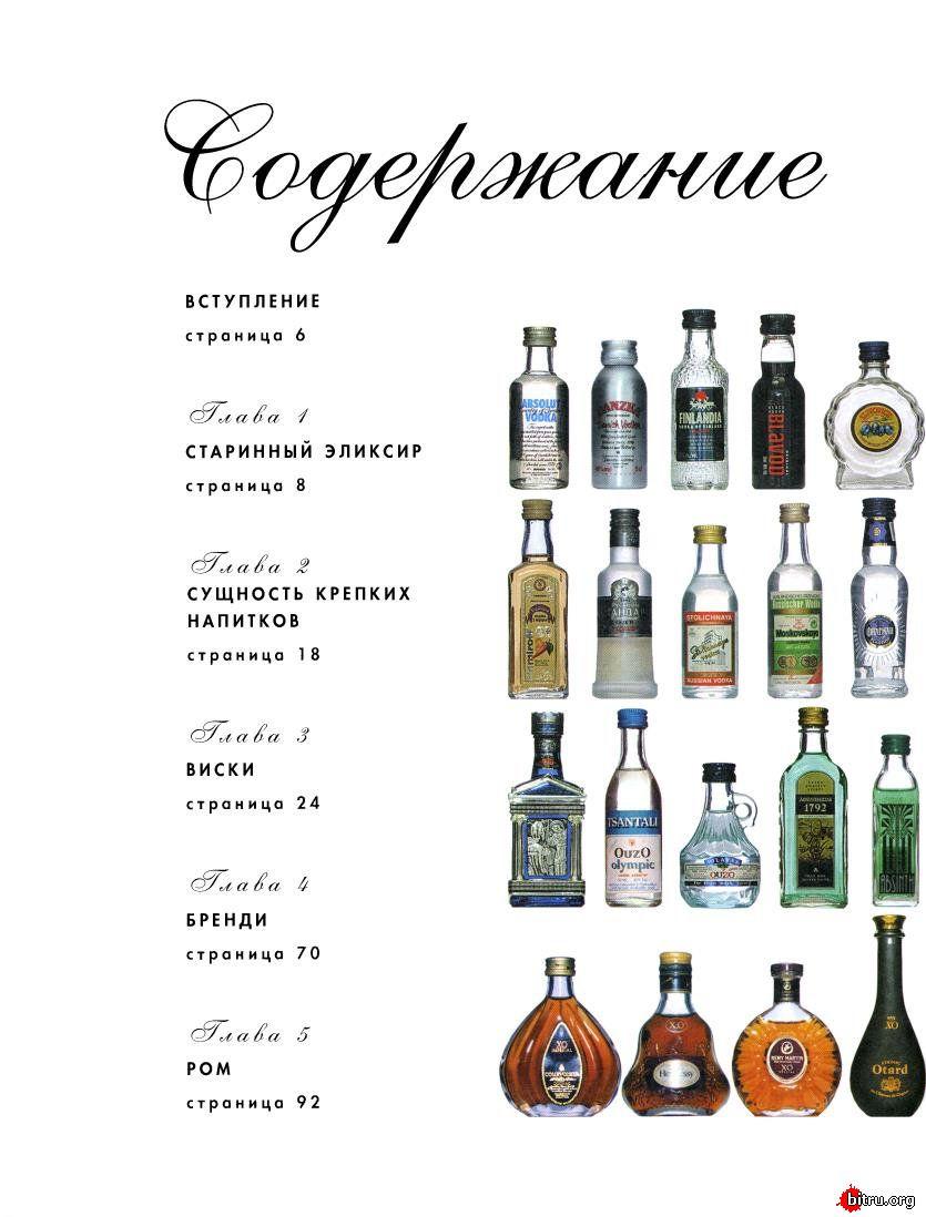 Названия крепких спиртных напитков