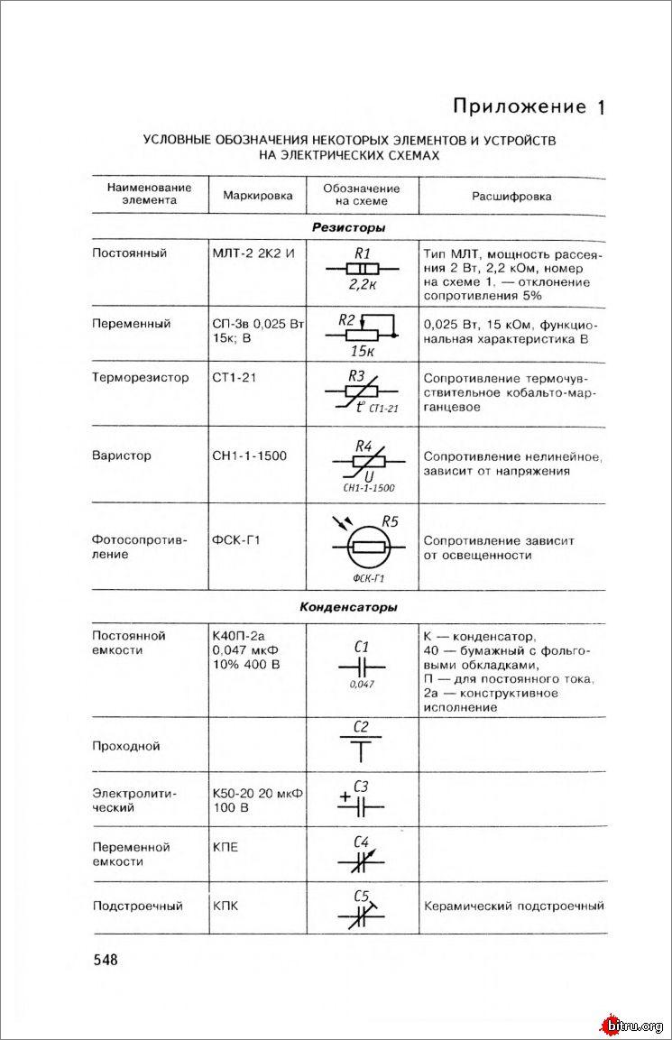 Как на схеме обозначаются варисторы